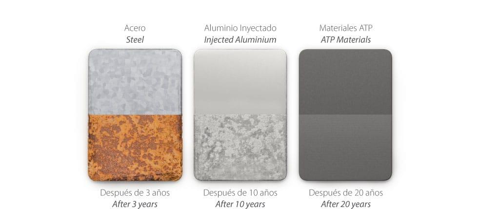 ATP corrosive immune materials